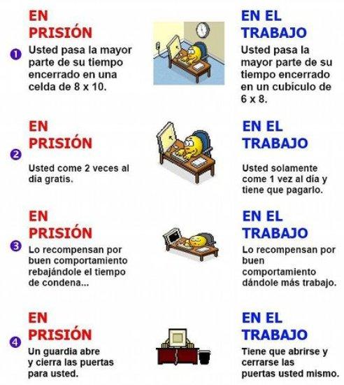 Prision y trabajo diferencias uno