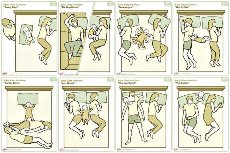posturas de dormir para padres con bebes en sus camas blogerin. Black Bedroom Furniture Sets. Home Design Ideas