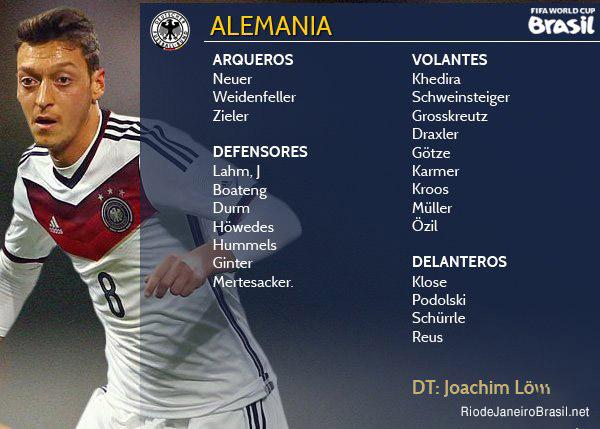 Equipo de Alemania Mundial 2014