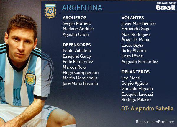 Equipo de Argentina Mundial 2014