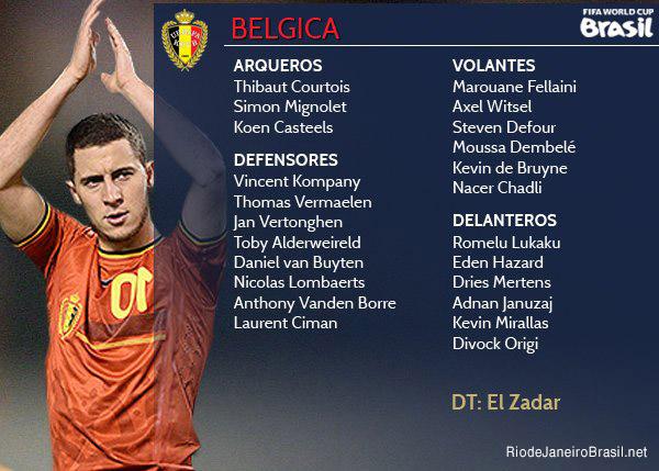 Equipo de Belgica Mundial 2014