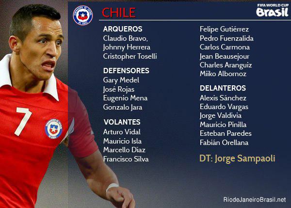 Equipo de Chile Mundial 2014