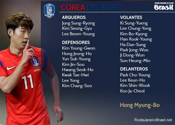 Equipo de Corea del Sur Mundial 2014