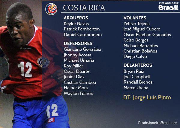 Equipo de Costa Rica Mundial 2014