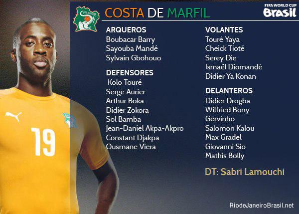 Equipo de Costa de Marfil Mundial 2014
