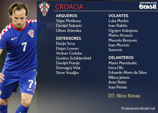 Equipo de Croacia Mundial 2014