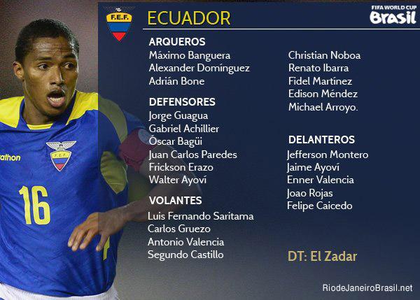 Equipo de Ecuador Mundial 2014