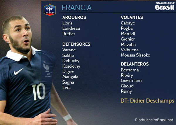 Equipo de Francia Mundial 2014