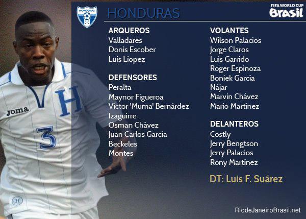 Equipo de Honduras Mundial 2014