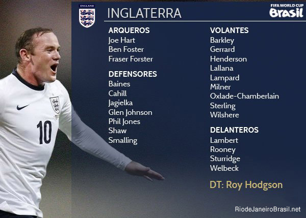 Equipo de Inglaterra Mundial 2014