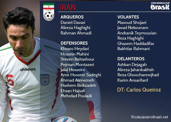 Equipo de Iran Mundial 2014