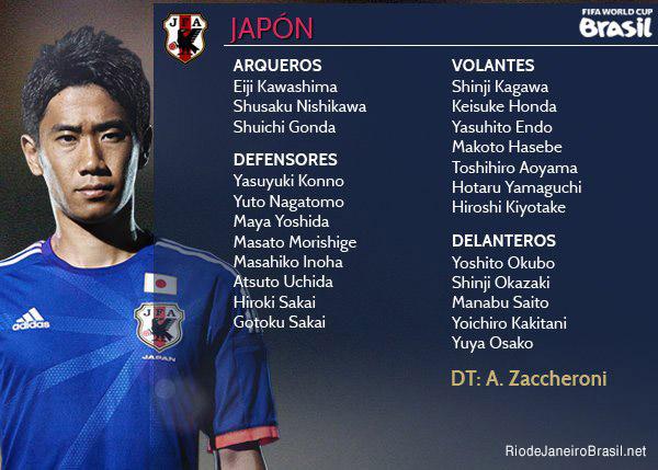 Equipo de Japon Mundial 2014