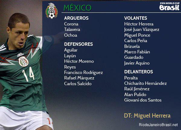 Equipo de Mexico Mundial 2014
