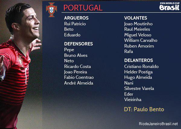 Equipo de Portugal Mundial 2014