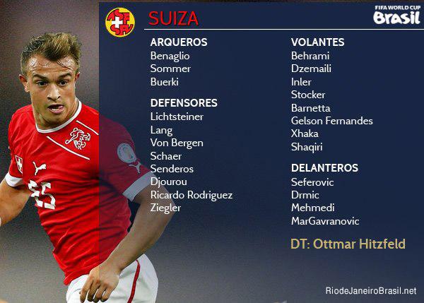 Equipo de Suiza Mundial 2014