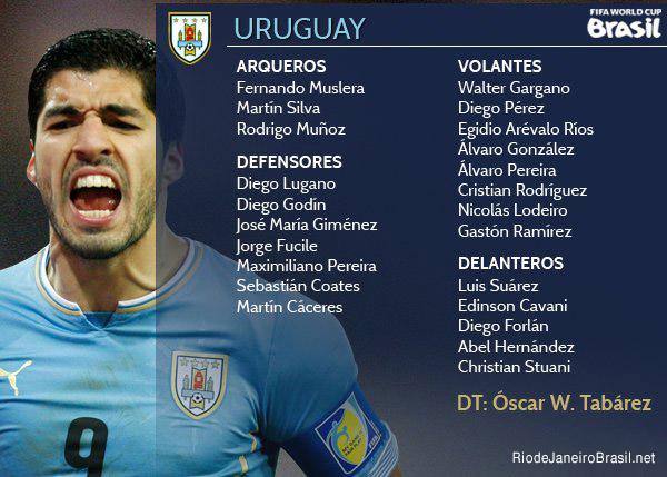 Equipo de Uruguay Mundial 2014